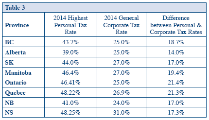 Quebec Property Tax Refund